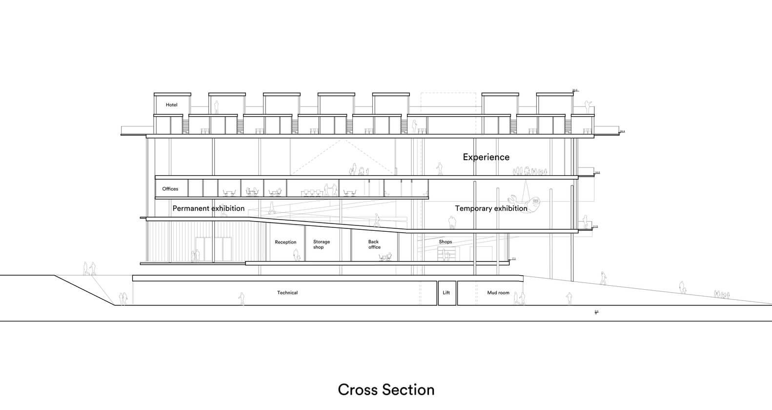 Desain Kantor Situs Warisan Dunia UNESCO di Laut Wadden - Cross_Section - ArchDaily - BeliSewaRumah