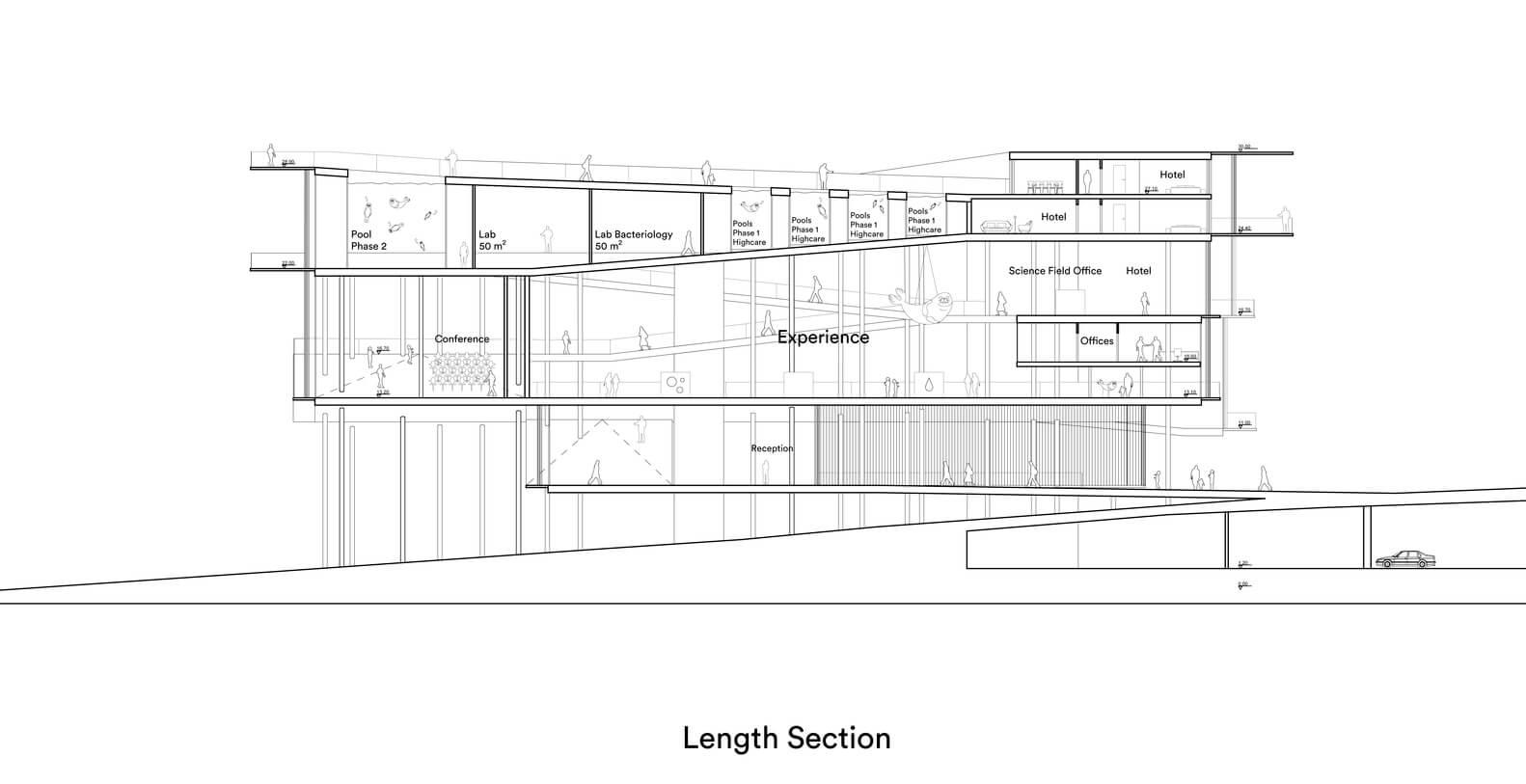 Desain Kantor Situs Warisan Dunia UNESCO di Laut Wadden - Length_Section - ArchDaily - BeliSewaRumah