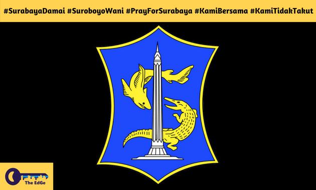 SuroboyoWani - BeliSewaRumah