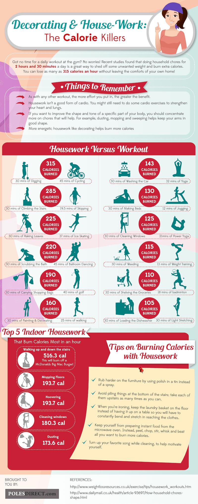 Pekerjaan Rumah Sambil Membakar Kalori - Infografis - BeliSewaRumah