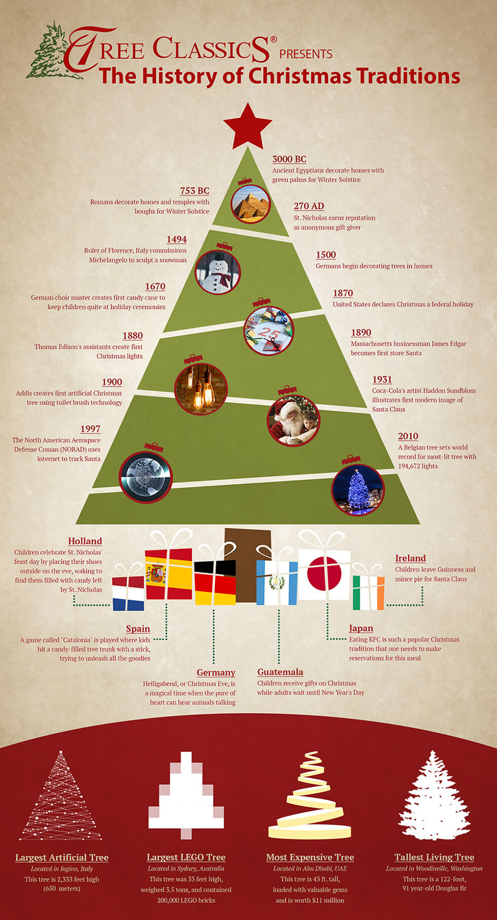 sejarah-tradisi-natal-infografis