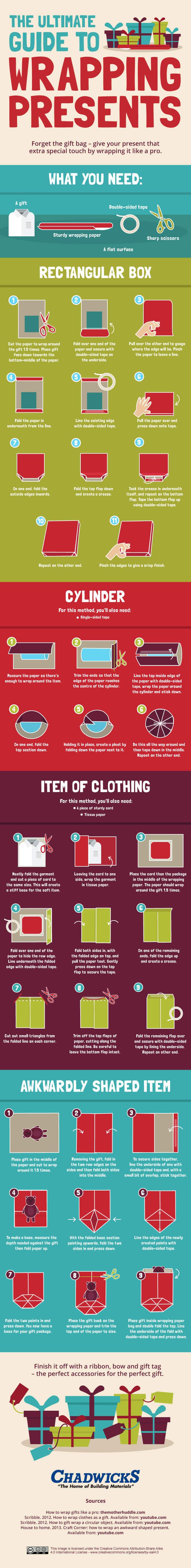 trik-membungkus-kado-infografis-belisewarumah