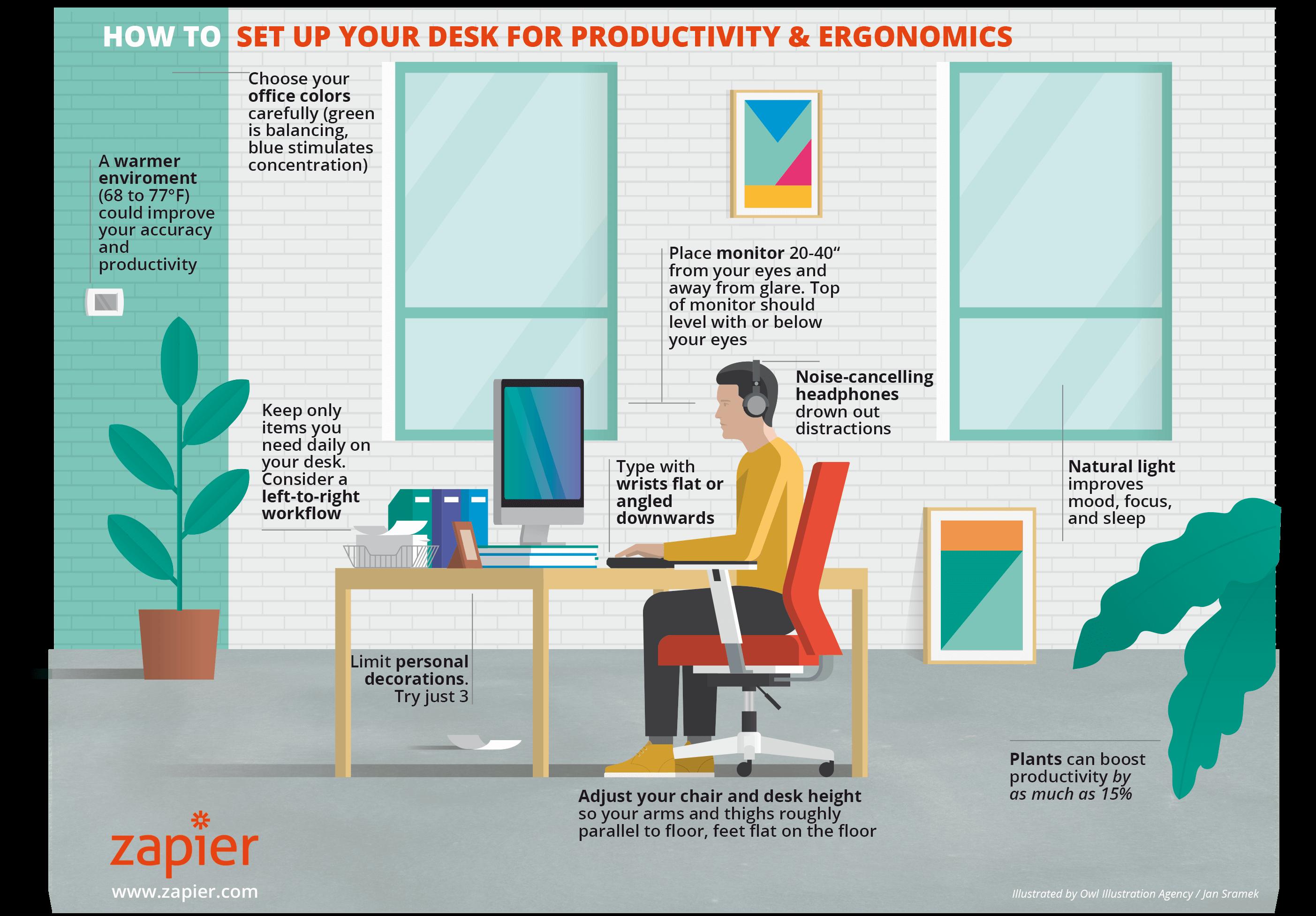Menyiapkan Meja Kerja Untuk Produktivitas Dan Ergonomi The