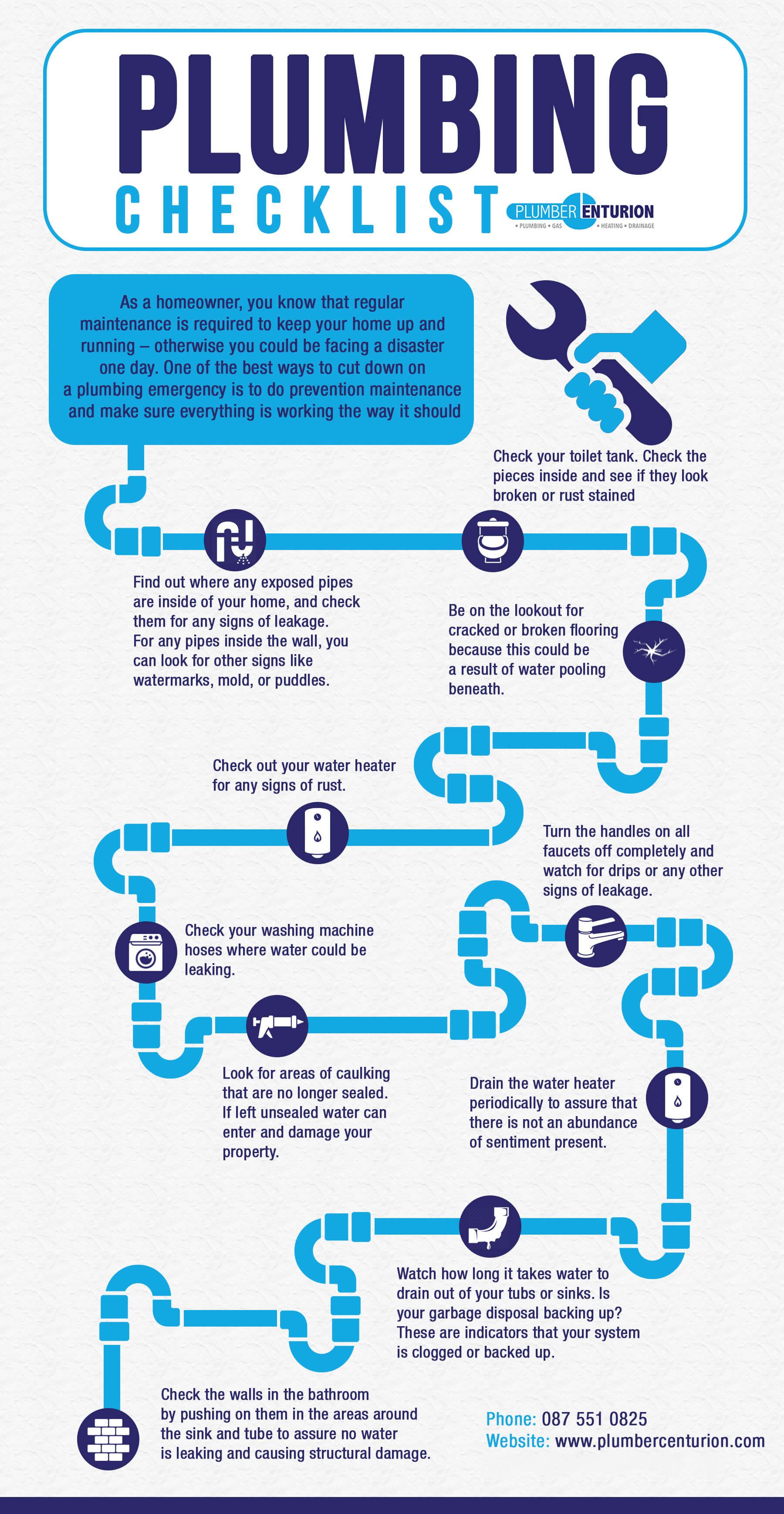 Daftar Periksa Saluran Air - Infografis - BeliSewaRumah