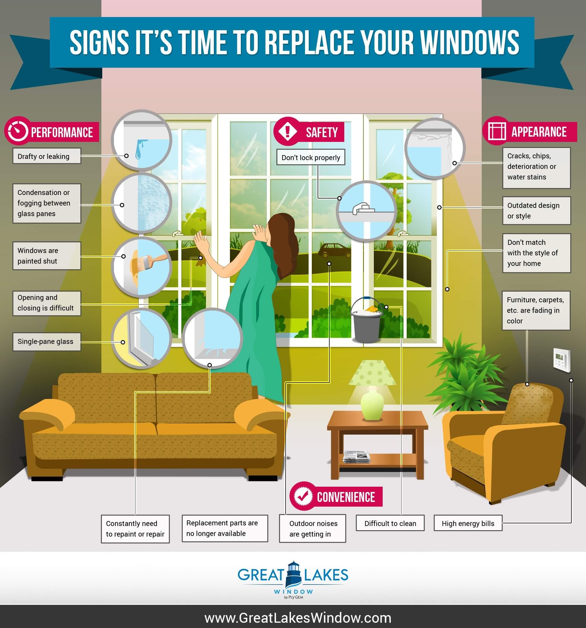 Ganti Jendela Rumah - Infografis - BeliSewaRumah