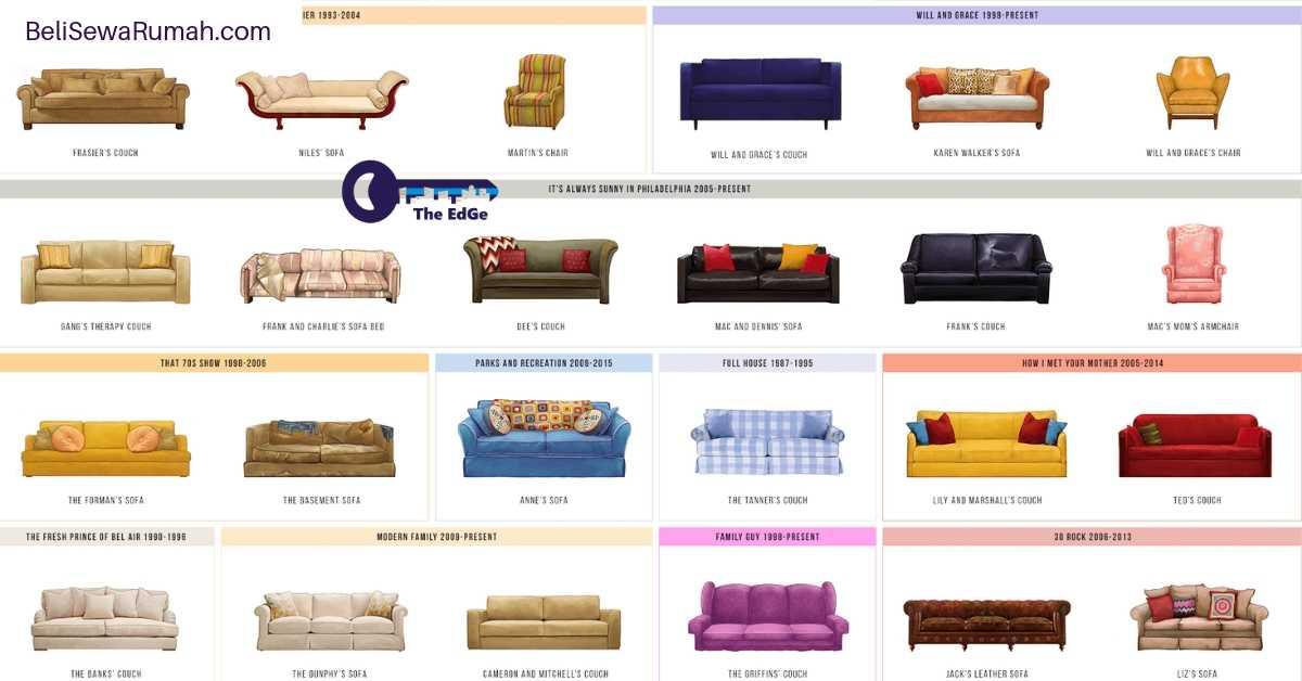 Tidak Sulit Lagi Memilih Sofa Setelah Melihat Infografis Ini - BeliSewaRumah