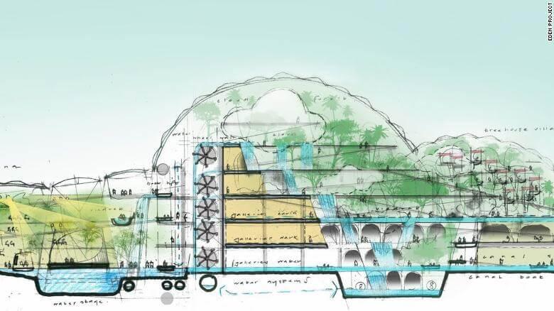 Proyek Eden Qingdao - 1 - CNN - BeliSewa Rumah