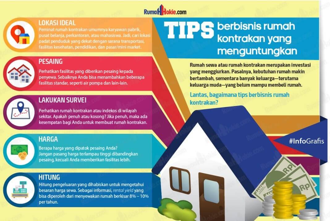 Tips Berbisnis Sewa Rumah Yang Menguntungkan - RumahHokie - Infografis - BeliSewaRumah