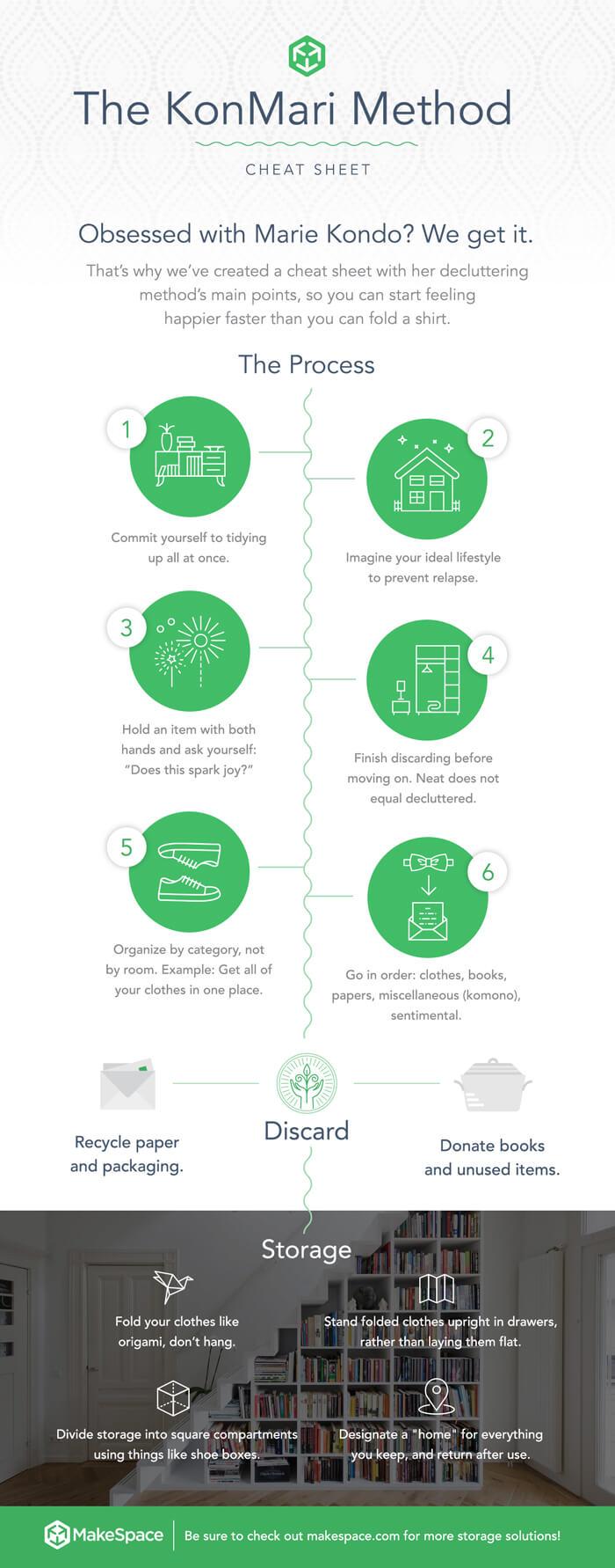 Metode Konmari Untuk Merapikan Rumah - MakeSpace - Infografis - BeliSewaRumah