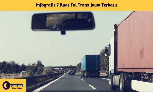 infografis-7-ruas-tol-trans-jawa-terbaru