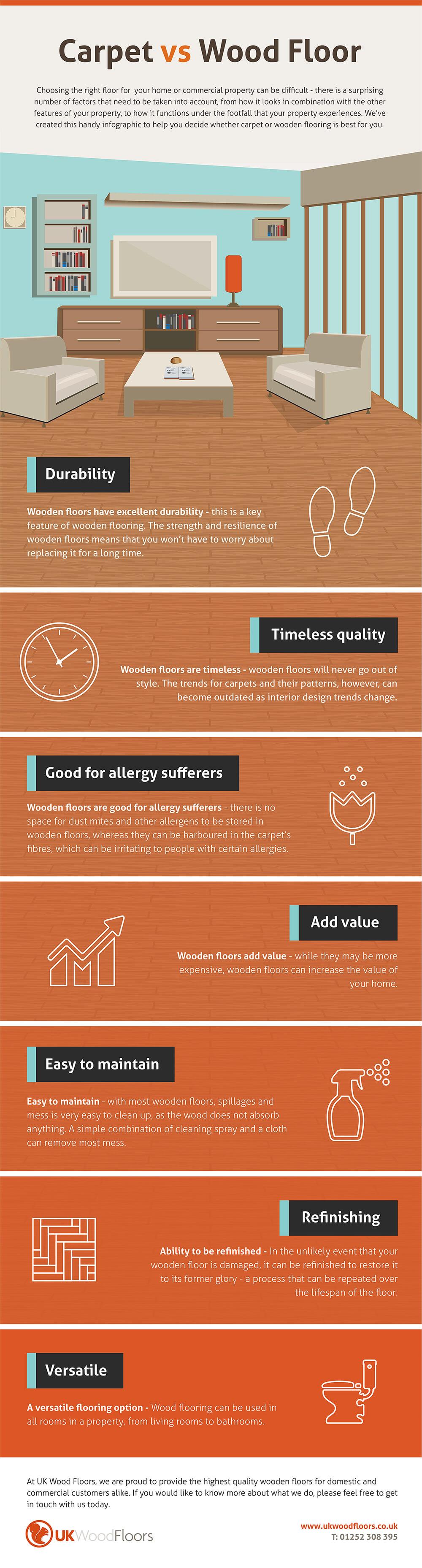 infografis-komparasi-lantai-karpet-vs-kayu-belisewarumah