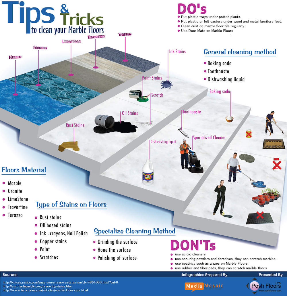 Tips dan Trik Membersihkan Lantai Marmer - Infografis - BeliSewaRumah