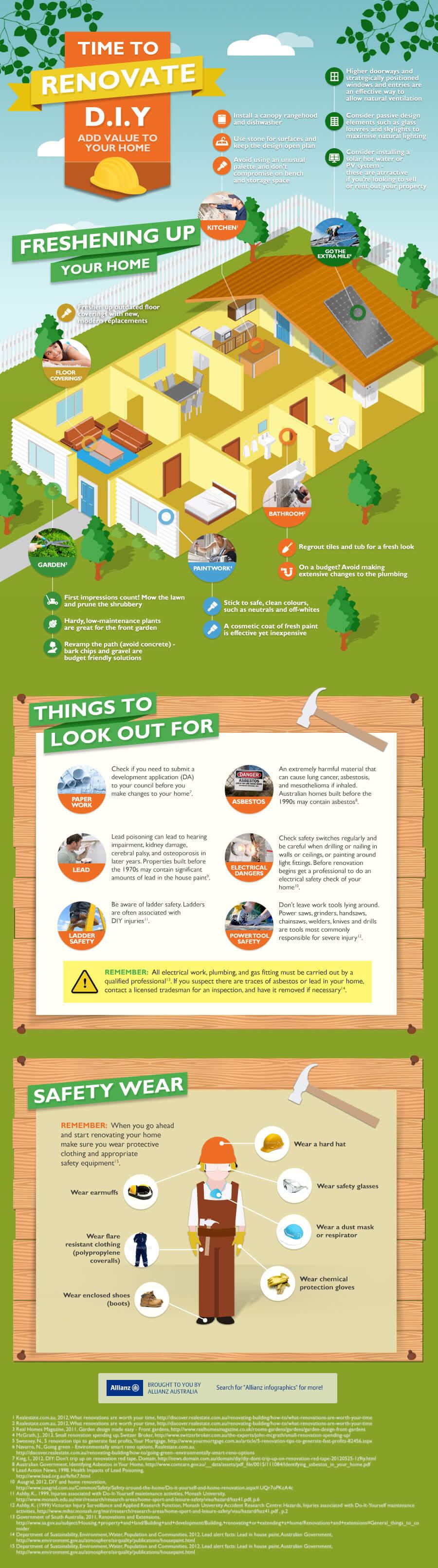 Infografis Renovasi Rumah Sendiri - BeliSewaRumah