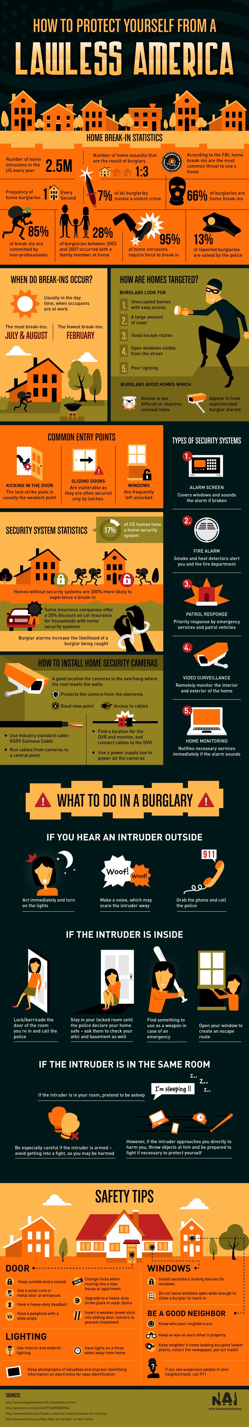 Jaga Diri dan Rumah Dari Pencurian - Infografis - NAI - BeliSewaRumah