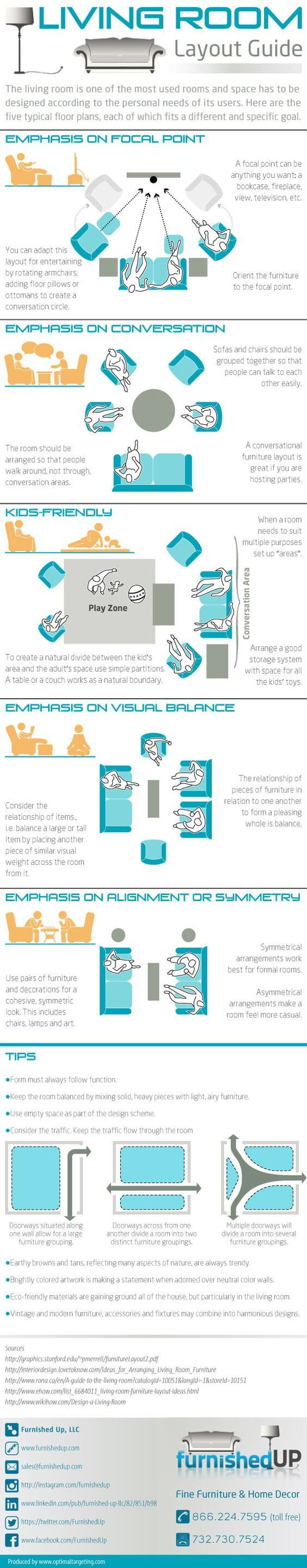 Panduan Tata Letak Ruang Keluarga - Infografis - BeliSewaRumah