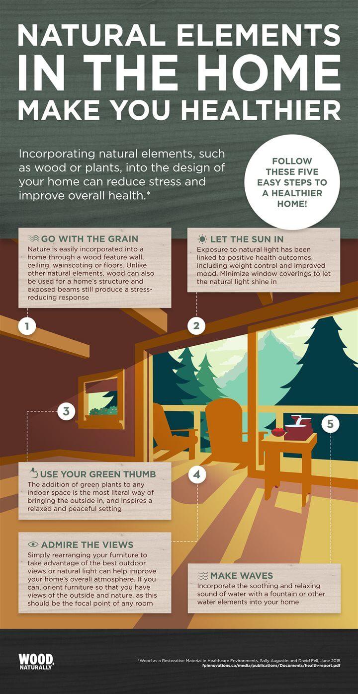 Elemen Alami di Rumah Yang Membuat Lebih Sehat - Infografis - BeliSewaRumah
