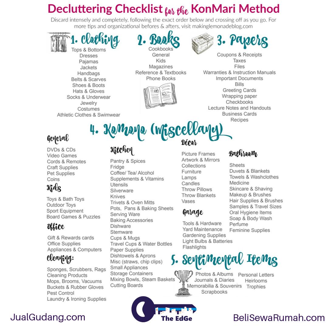 Daftar Kategori Barang Yang Perlu Dirapikan Menurut Metode Konmari - Infografis - BeliSewaRumah